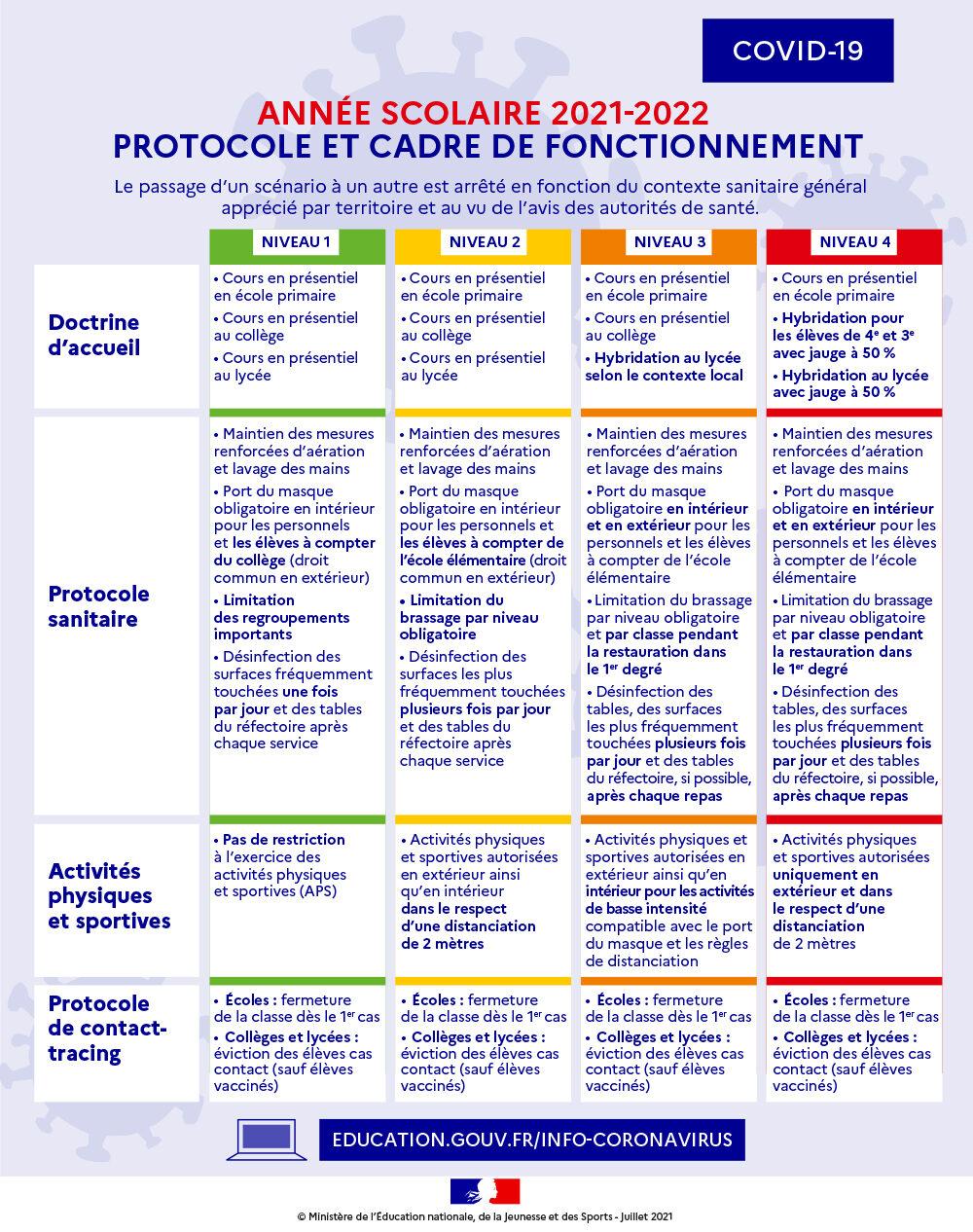 ann-e-scolaire-2021-2022-protocole-et-cadre-de-fonctionnement-91424_3.jpg